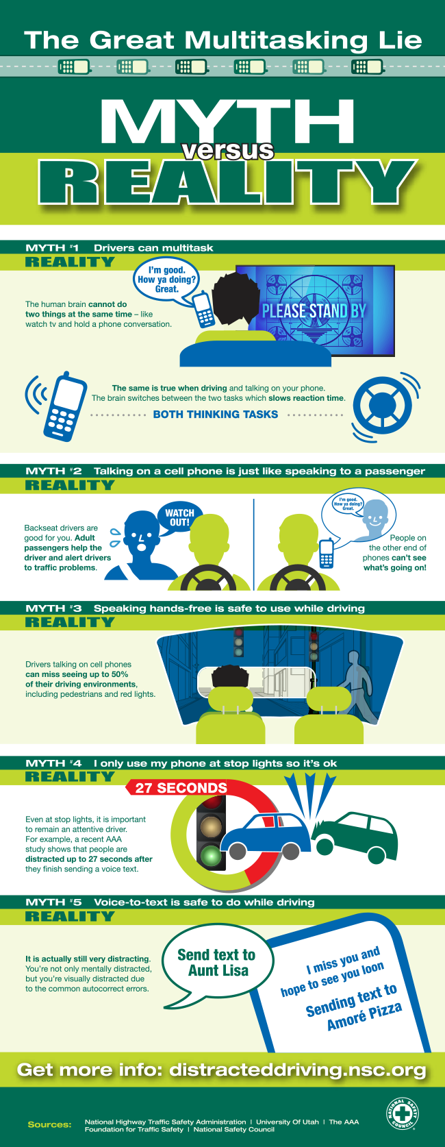 The great multitasking lie infographic