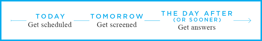 Today – get scheduled, tomorrow – get screened, the day after (or sooner) – get answers
