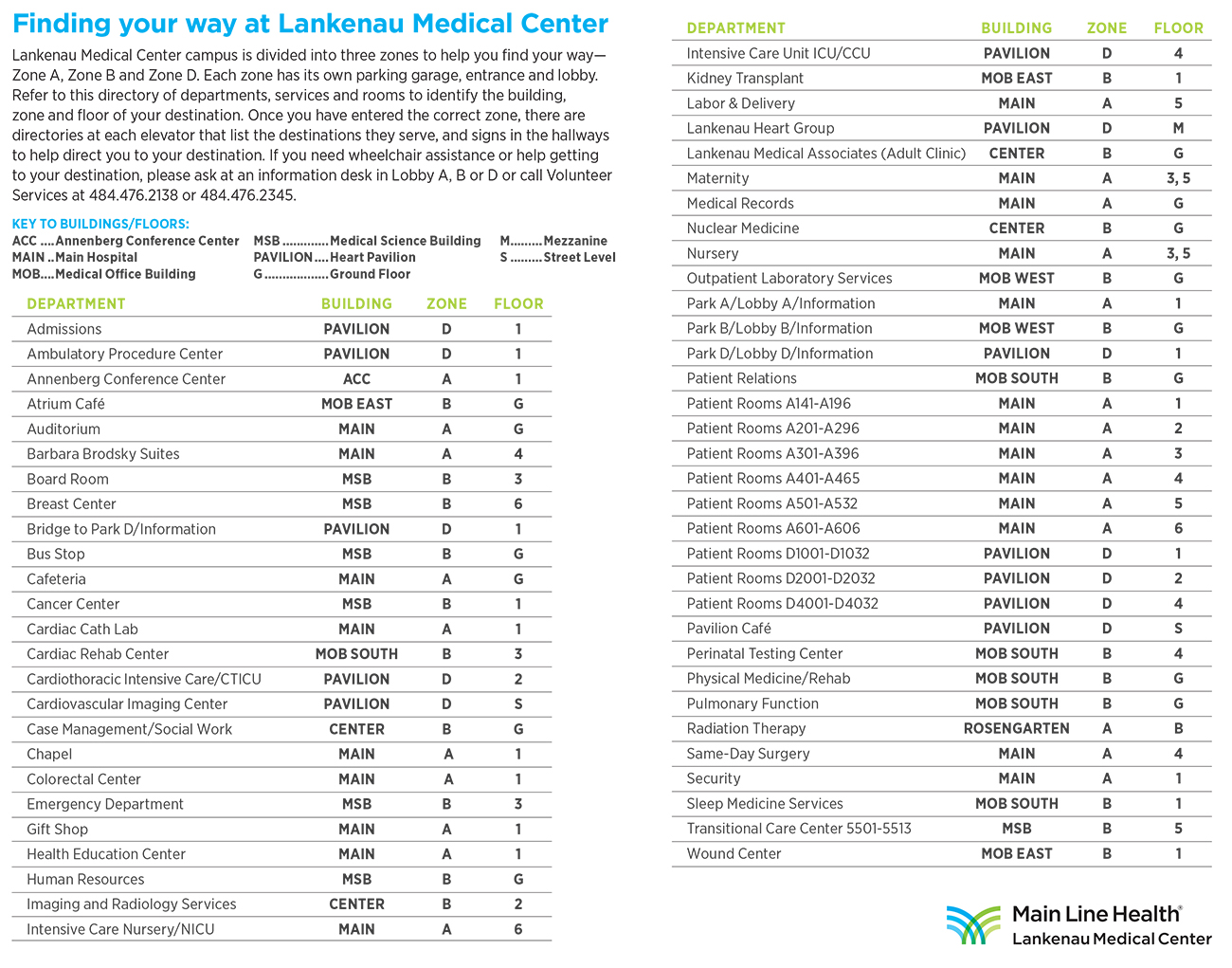 Campus Map Lankenau Medical Center Locations Main Line Health