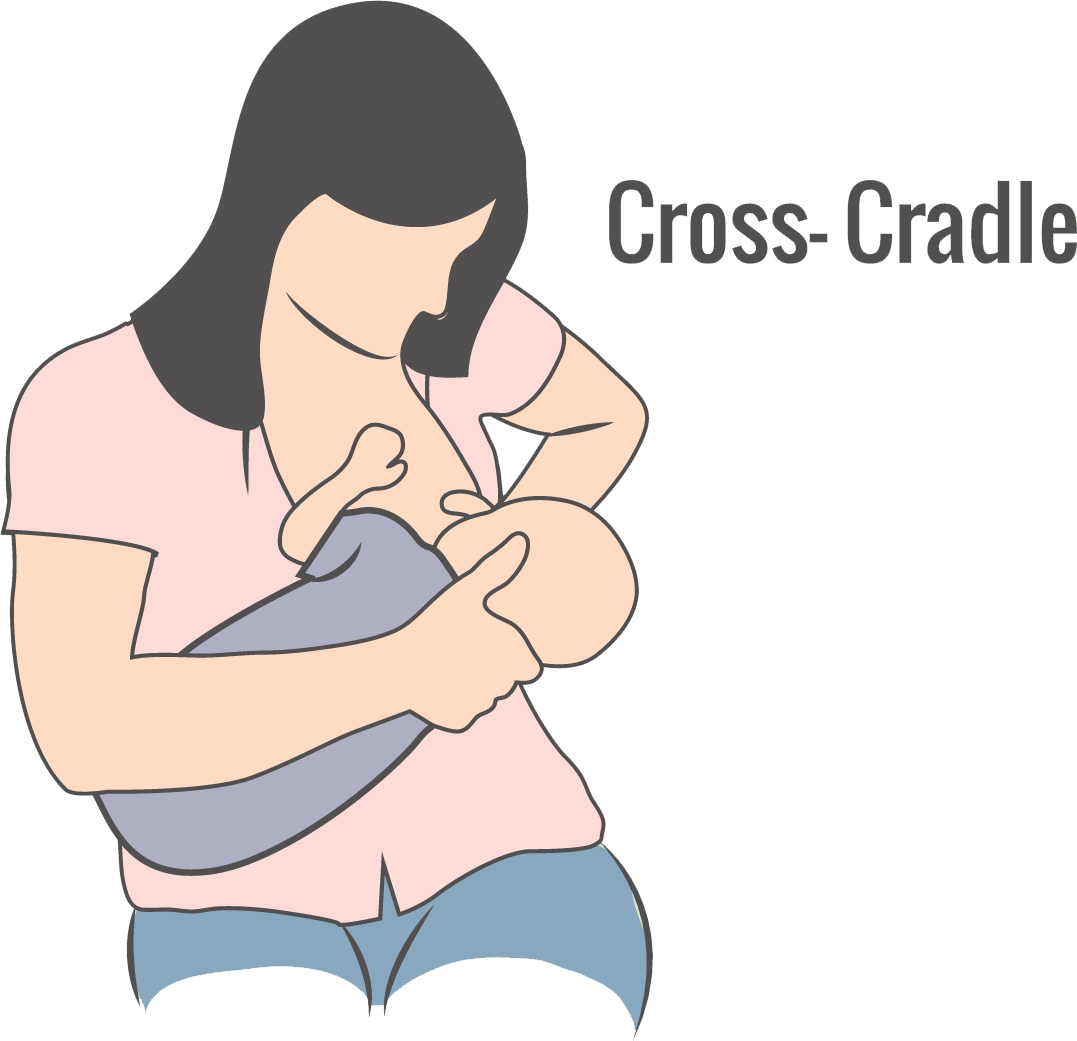 illustration of cross-cradle breastfeeding hold