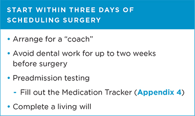 "Start within three days of scheduling surgery: arrance for a ""coach""; avoid dental work for up to two weeks before surgery; preadmission testing - fill out the medication tracker, appendix 4; and complete a living will"
